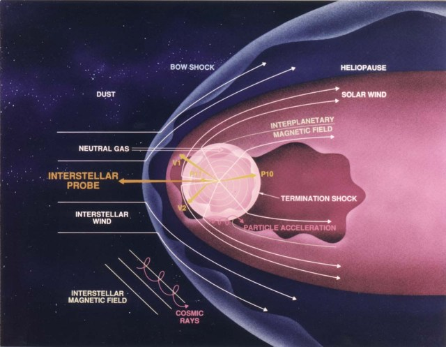 Interstellar Probe Mission