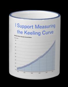 Keeling Curve Coffee Mug